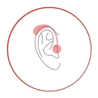 Schéma d'une oreille avec un appareil auditif de type RIC